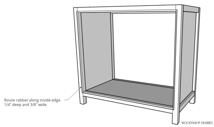 Diagram of rabbet routed along edge of pack of cabinet to install back panel