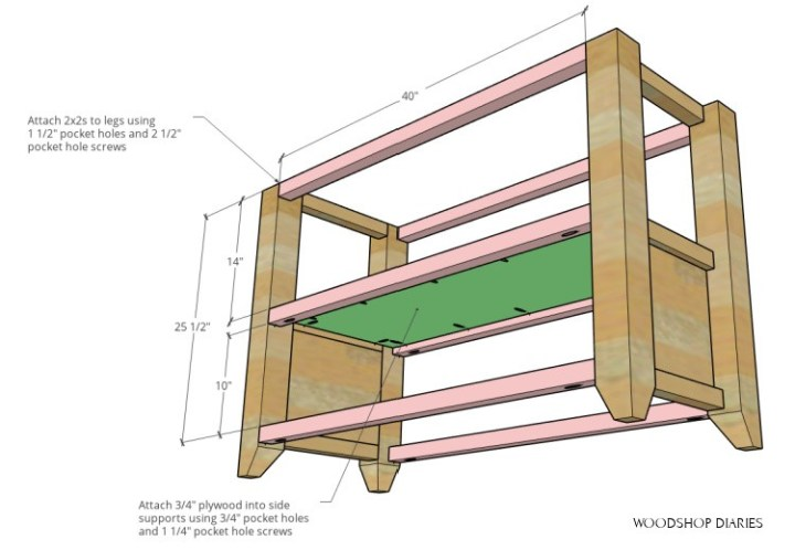 """Diagram showing how to assemble DIY shelf frame--2x2s in pink and 3/4"""" plywood shelf in green"""