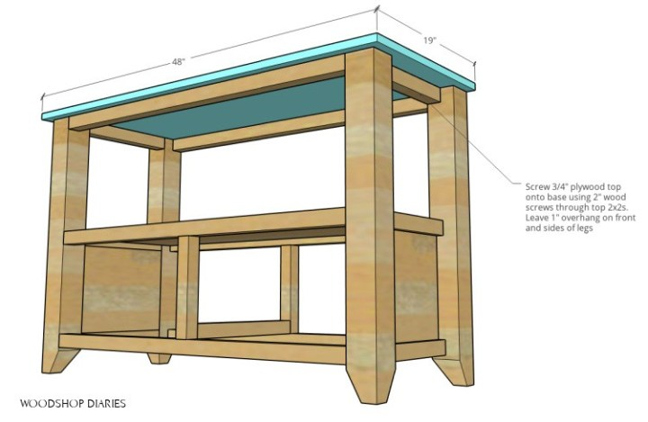 Diagram showing dimensions of top plywood piece and how to attach through top supports of shelf