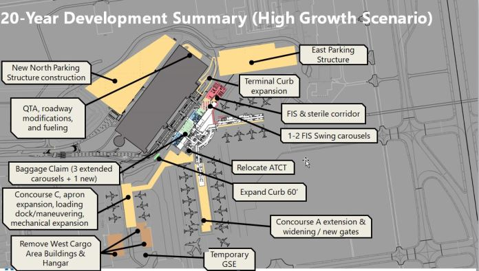 Ford Airport S 20 Year Plan More Parking New Tower