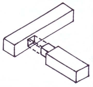 exploded mortise and tenon