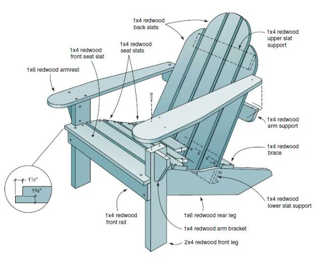 com woodworking plans mc1 muskoka chair woodies com woodworking plans ...
