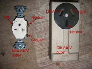 240V Outlet for new Tablesaw  Woodworking Talk  Woodworkers Forum