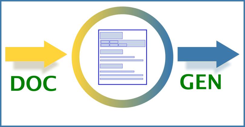 Doxygen Graphic