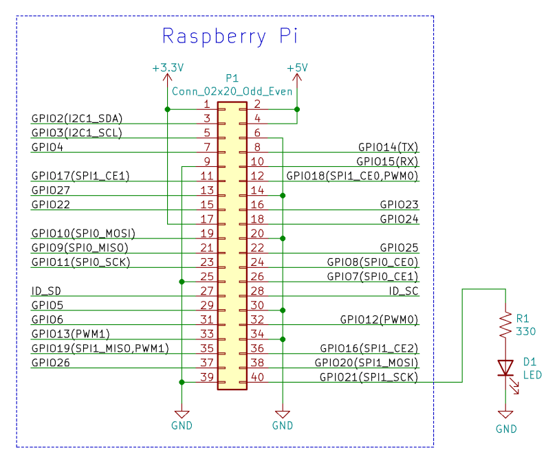 Schematic Diagram Of Raspberry Pi & LED Circuit