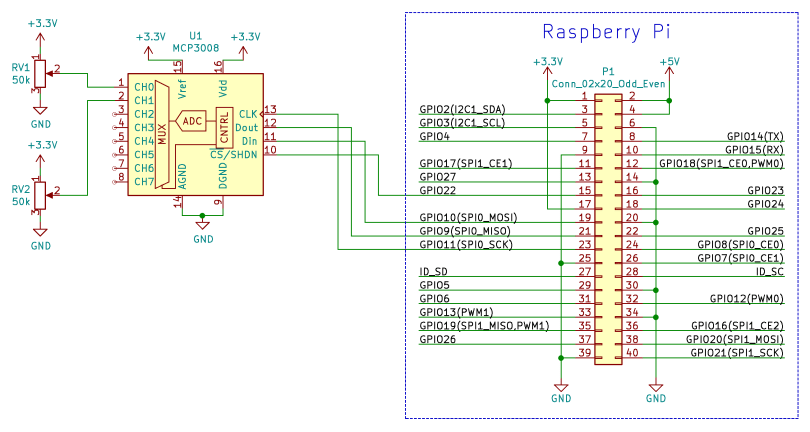 Schematic Diagram Of RaspberryPi & MCP3008 Circuit