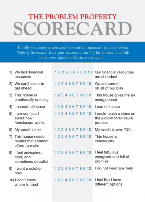 Problem Property Scorecard