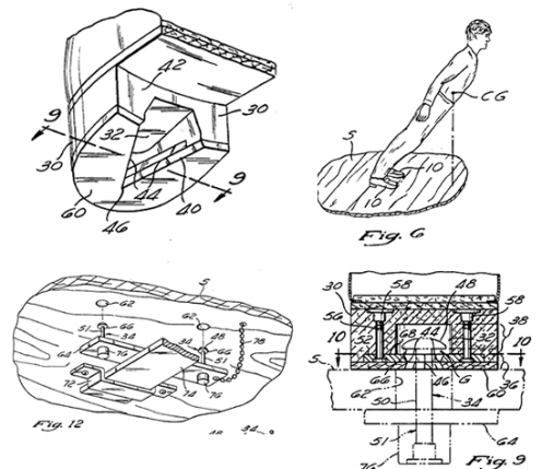 Michael Jackson patente