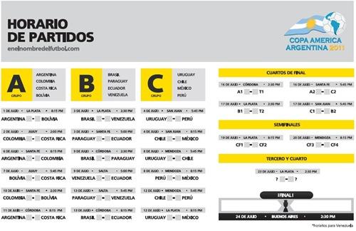 Calendario Copa América 2011