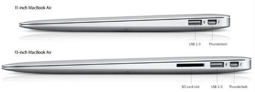 MACBook Air perfil 2