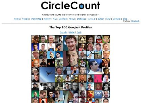 Circlecount directorio google  populares