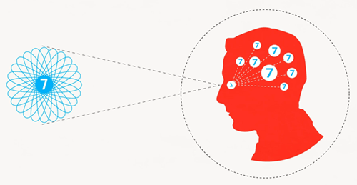 El poder de la visualización de datos