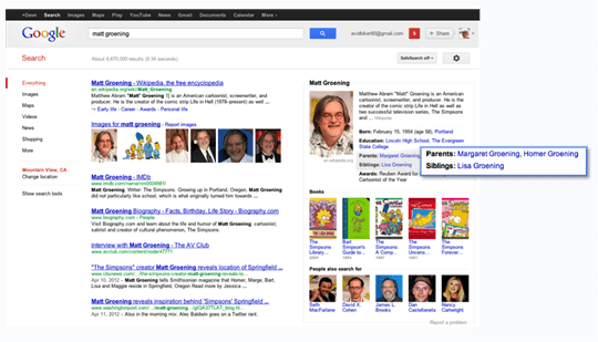Google Knowledge Graph 3