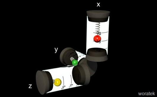 Acelerómetro en smartphonesytablets