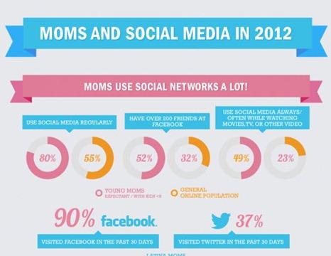 18-10-2012 madres y las redes sociales 1