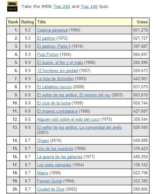 03-11-2012 IMDB 250 mejores peliculas