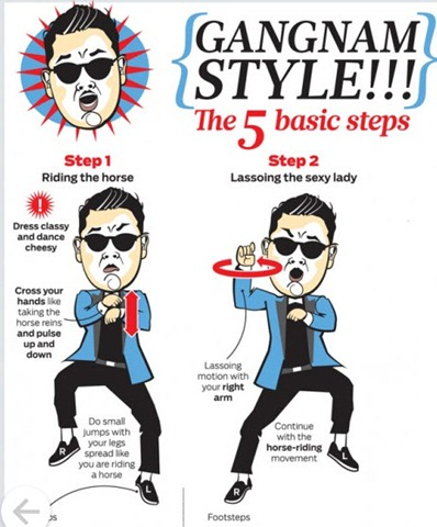 01-12-2012 pasos gangnam style