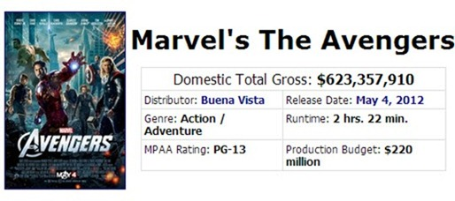 04-01-2013 the avengers taquilla