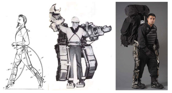 Desarrollo del exoesqueleto