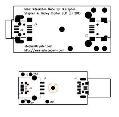USB protector para evitar robo de datos en smartphones y tablets