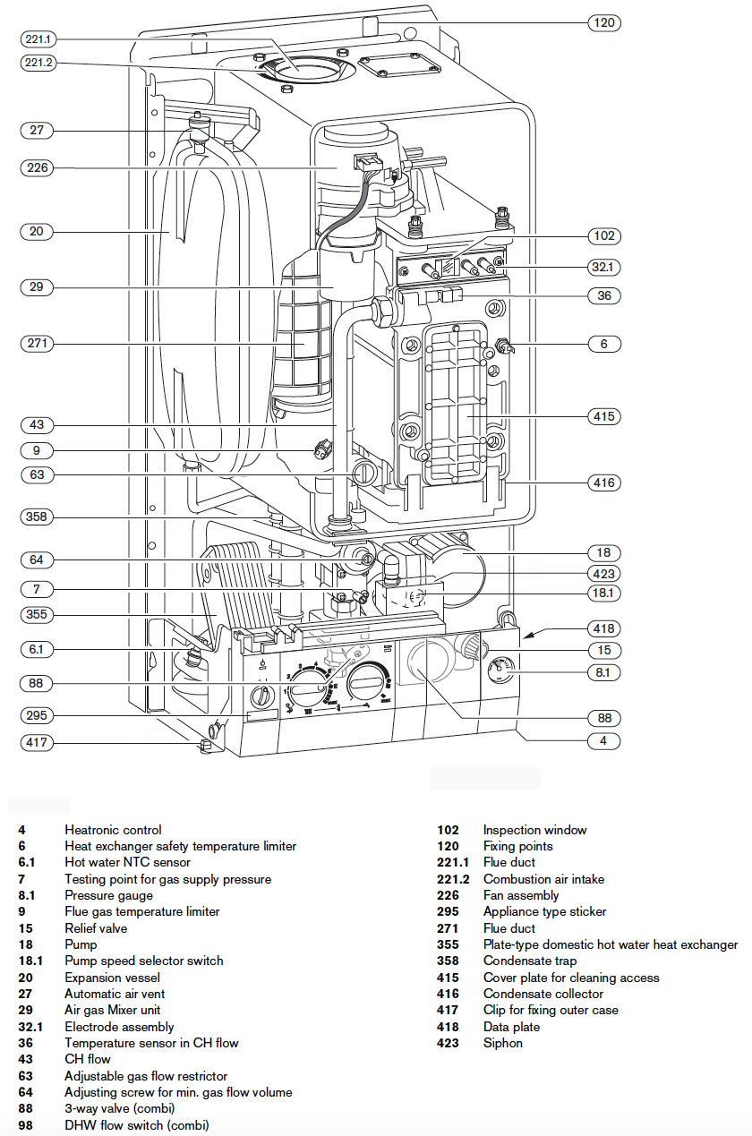 Worcester bosch greenstar 24i wiring where is belfair wa diagram wiring diagram for worcester bosch boiler r 25 he combi 1 1 wiring diagram for worcester pooptronica Choice Image