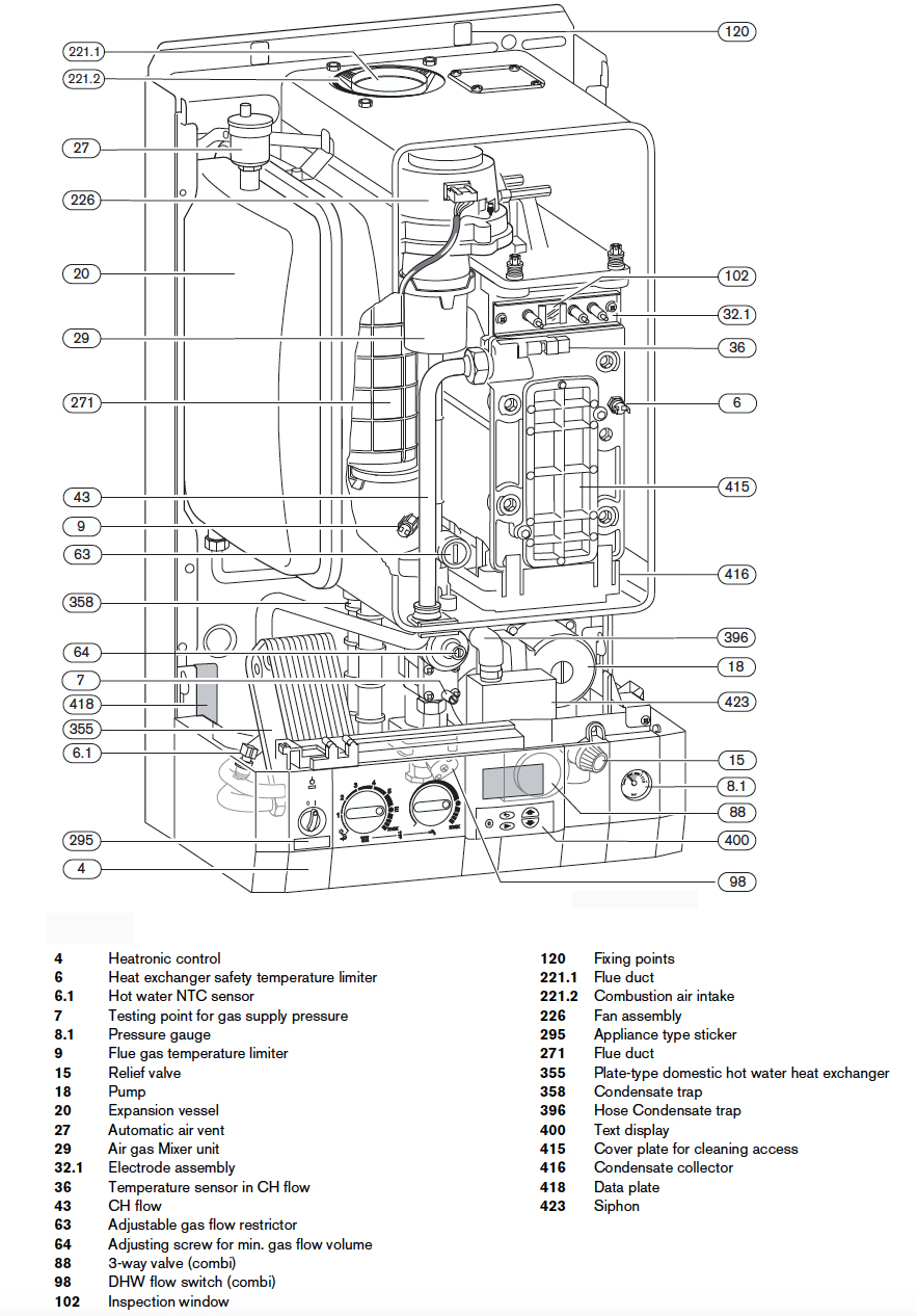 Beautiful Laars Boilers Wiring Diagrams Mold Electrical and Wiring