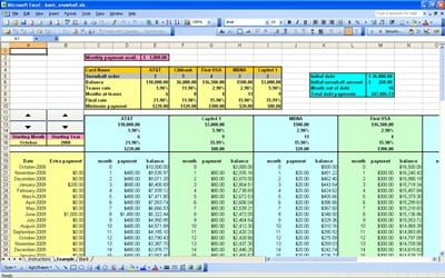 4+ Credit Card Payoff Spreadsheets - Word Excel Templates