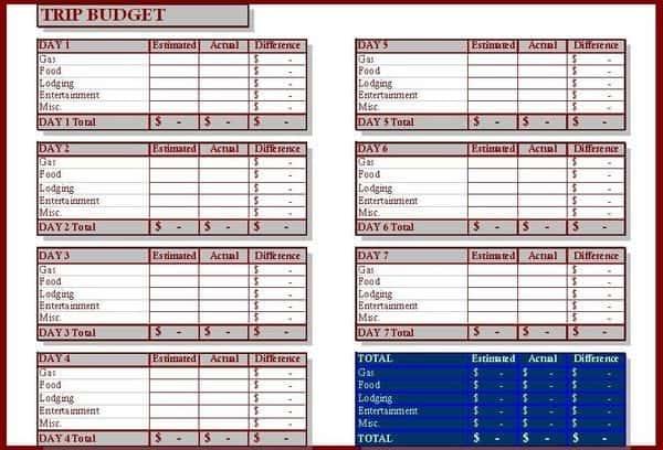 trip budget template