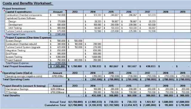 Cost Benefit Analysis Templates  Excel Pdf Formats