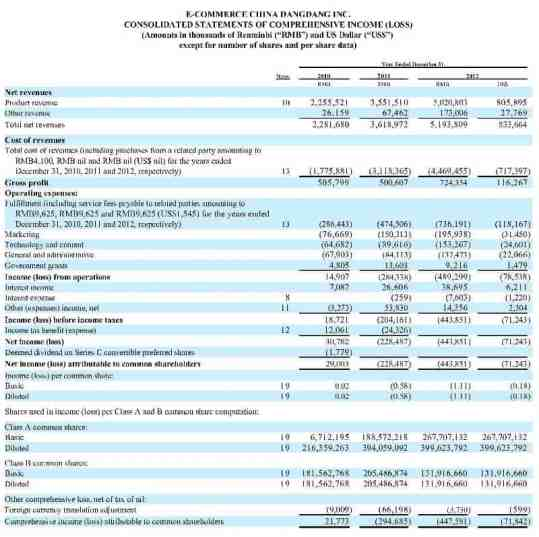 income statement template 11