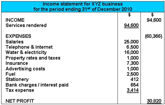 income statement template 22