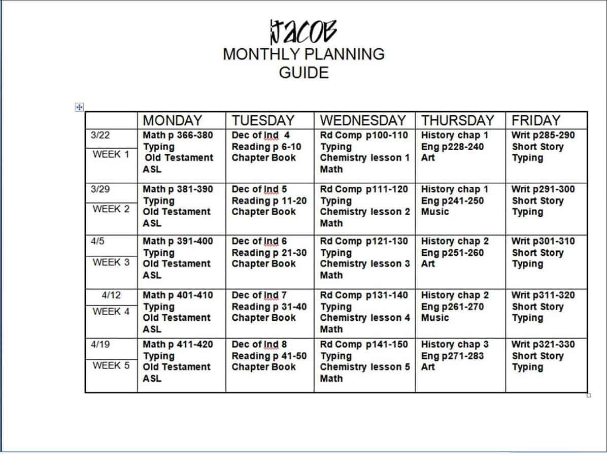Monthly Lesson Plan Template Tomburorddiner