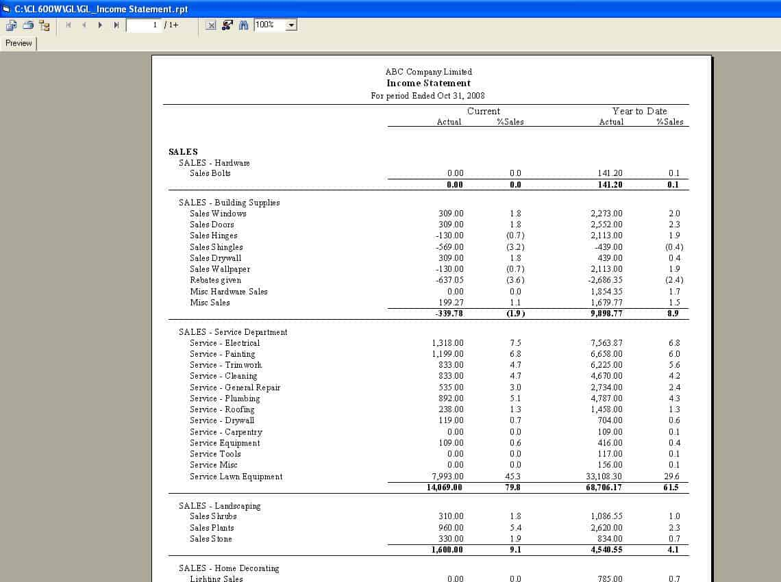 Accounting Worksheet Format