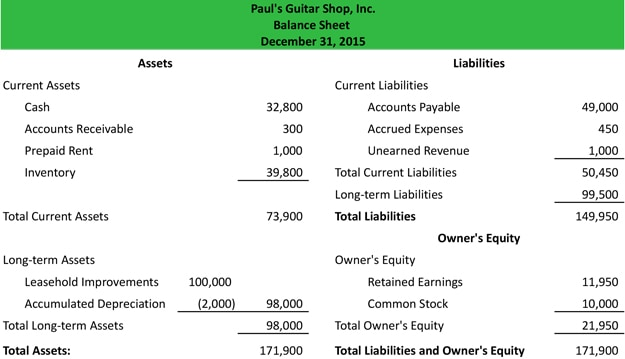balance sheet template 454