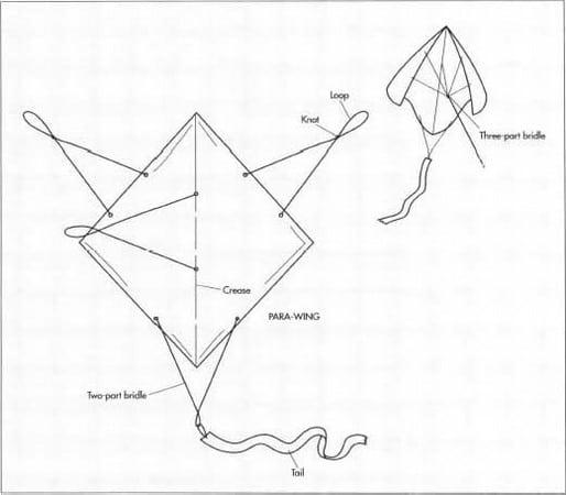 kite templates 2525