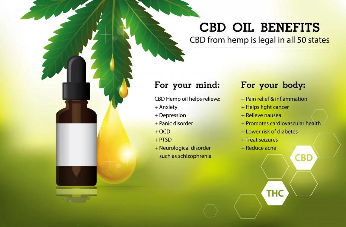 cbd-oil-benefits