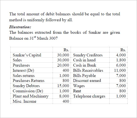 Profit and Loss statement image 4