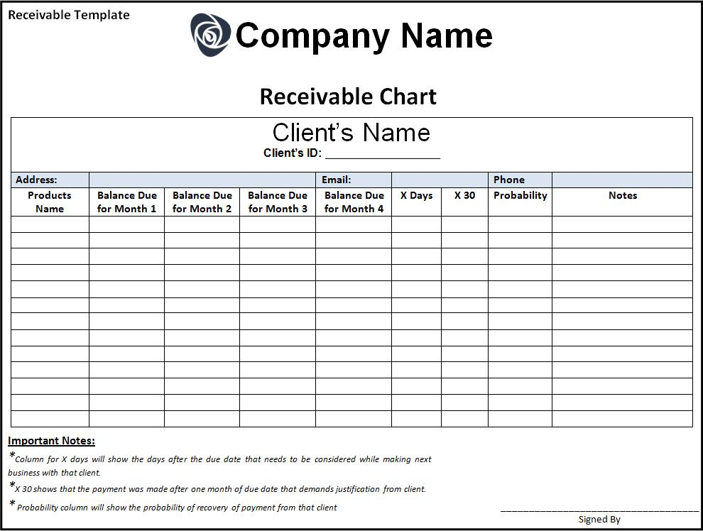 7  receivable templates