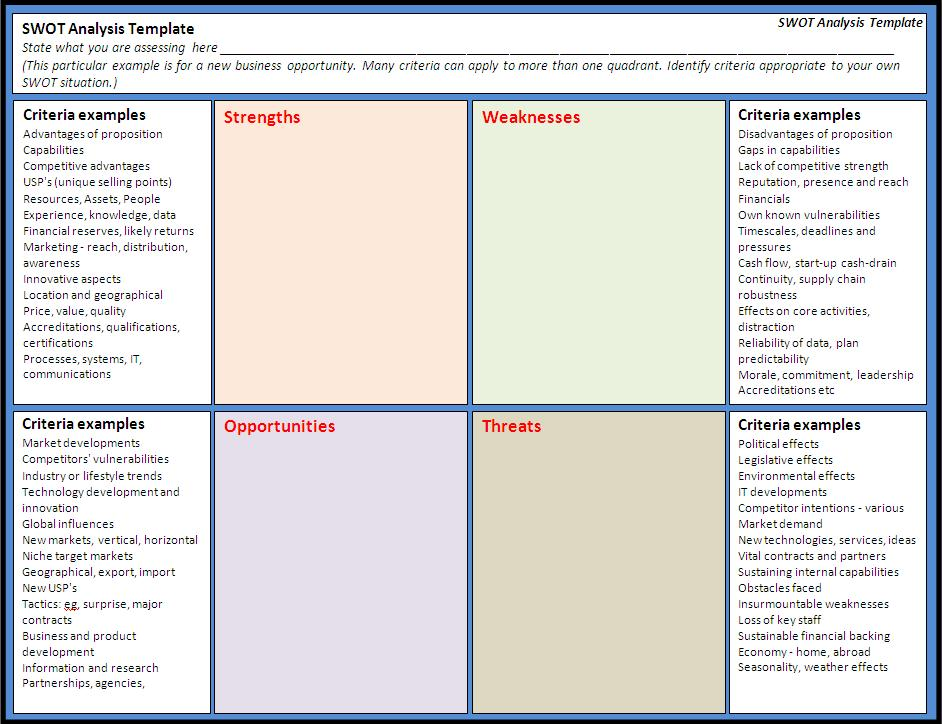 Analysis Template free swot for powerpoint modern with business – Business Analysis Templates Free