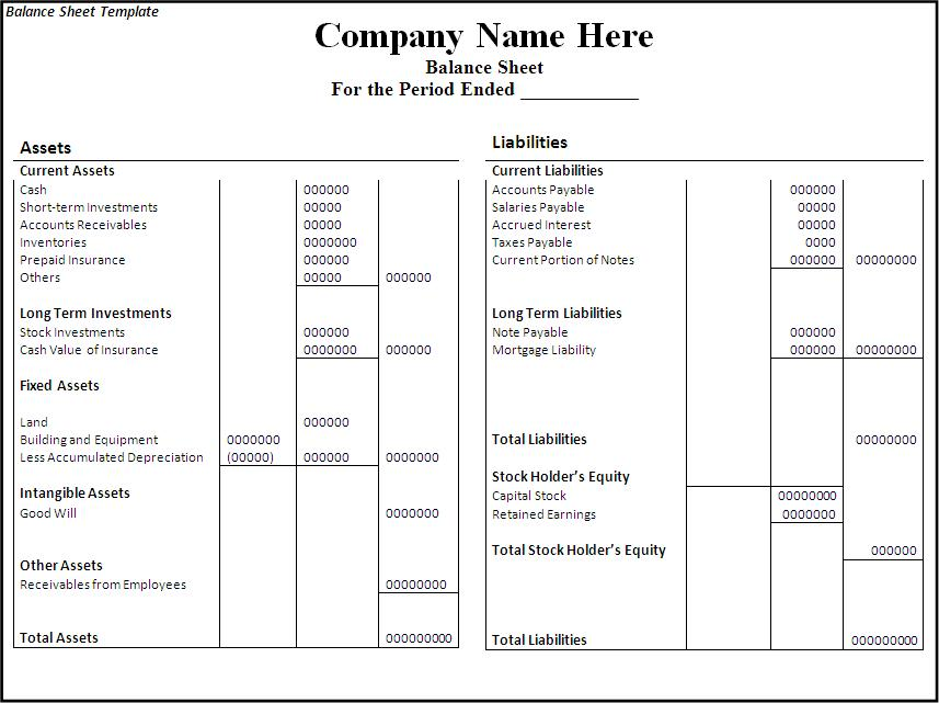 Balance Sheet Templates  Printable Word  Excel Templates