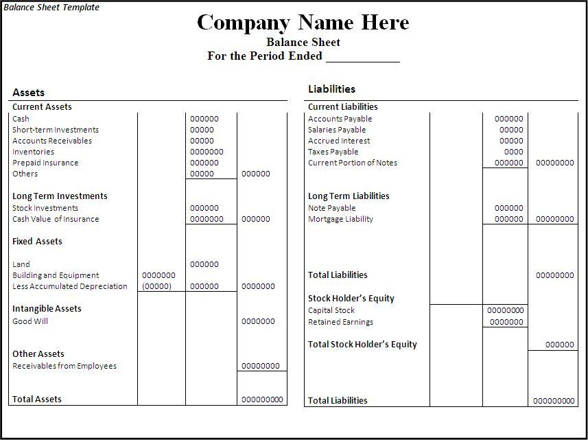 10 Balance Sheet Templates Free Word Templates