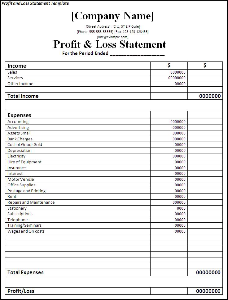Statement Profit And Loss Template. Profit And Loss Statement