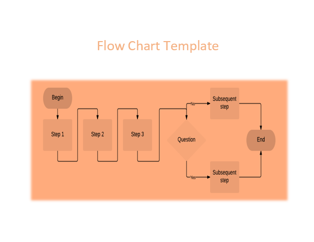 Word template flow chart 2