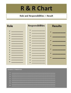 Role and Responsibility Chart Template