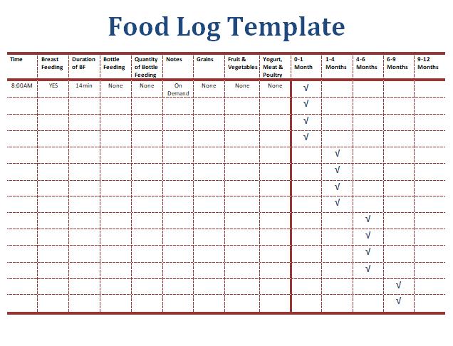 Food Log Templates