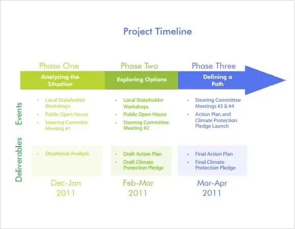 5 Project Outline Templates - Excel Xlts