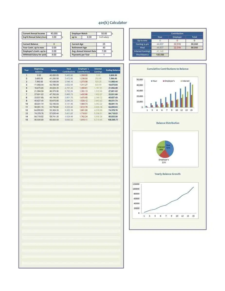 4 401k Contribution Calculator Templates - Excel xlts