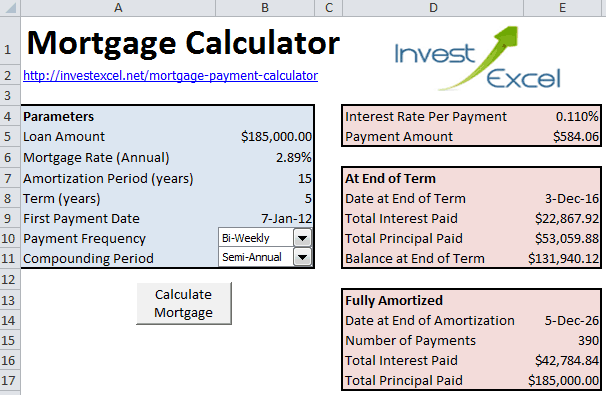 4 Mortgage Accelerator Calculator Templates