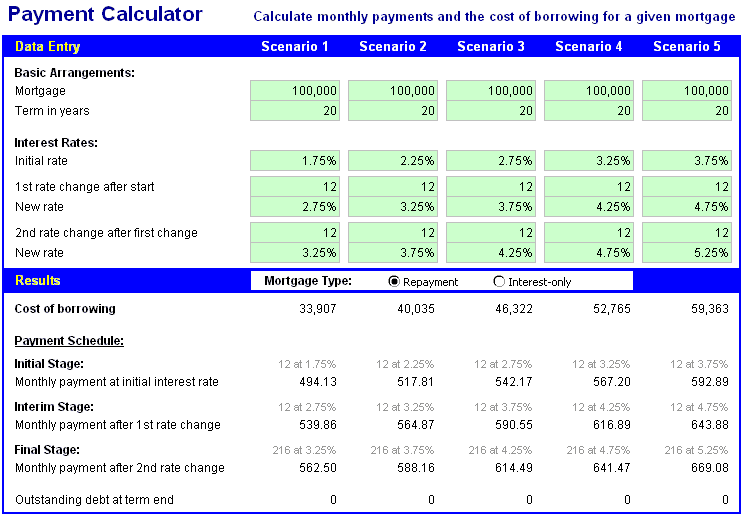 Mortgage Accelerator Calculator Template 3