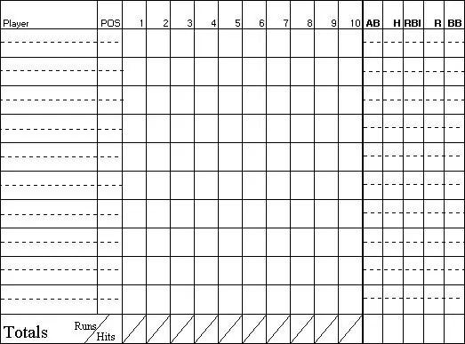 baseball statistics sheet